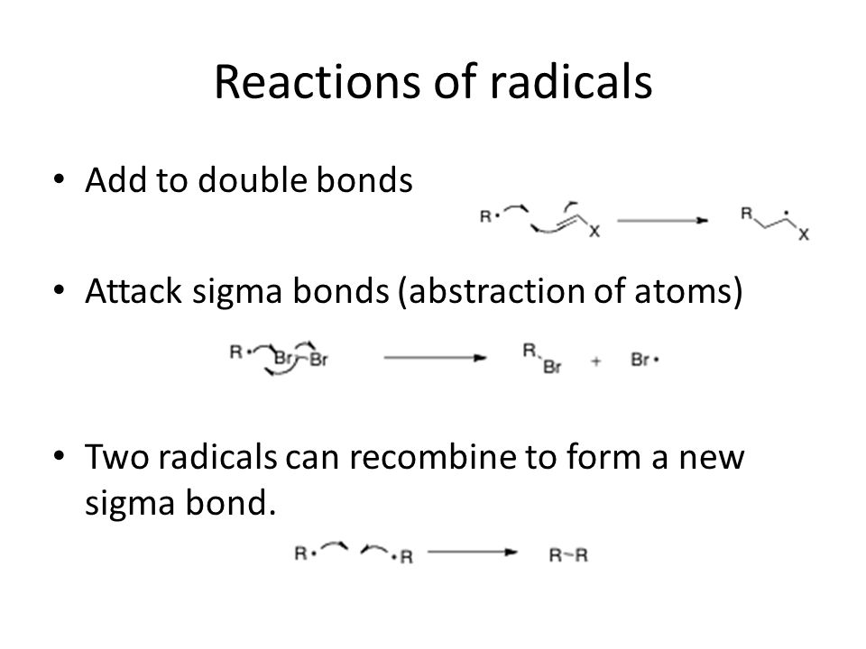 Reactions of radicals Add to double bonds