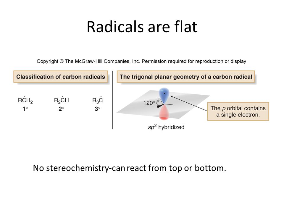 Radicals are flat No stereochemistry-can react from top or bottom.