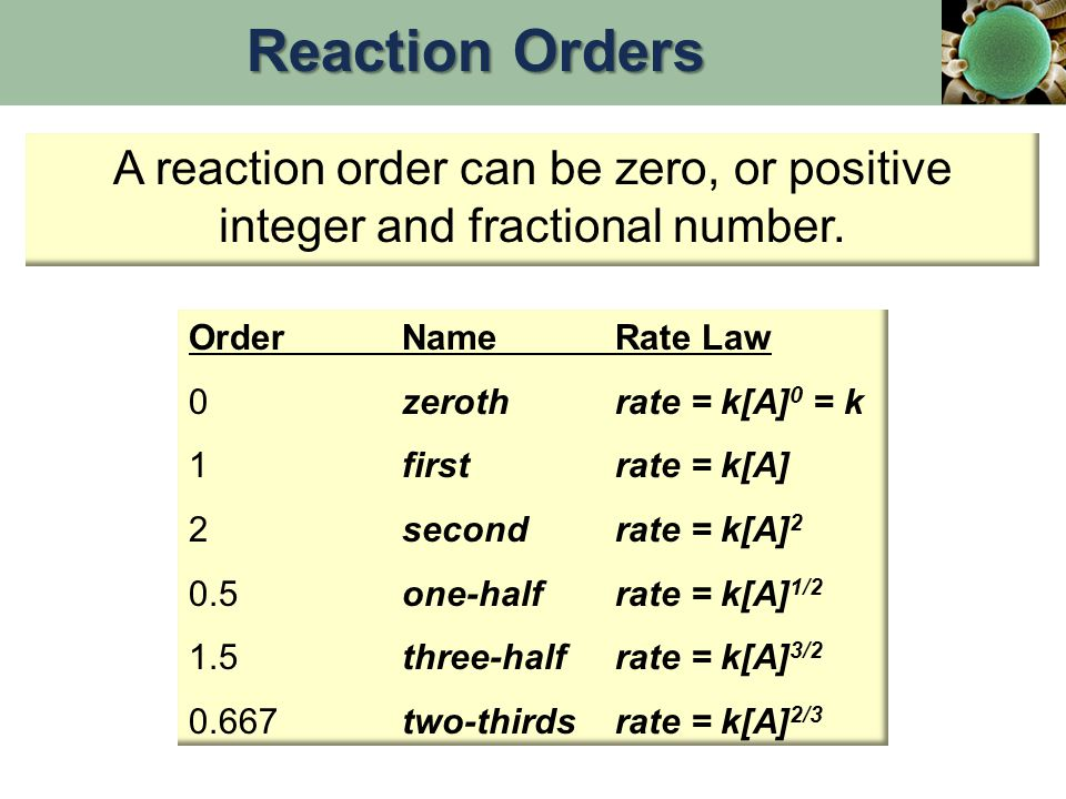 Reaction Orders A reaction order can be zero, or positive integer and fractional number. Order Name Rate Law.