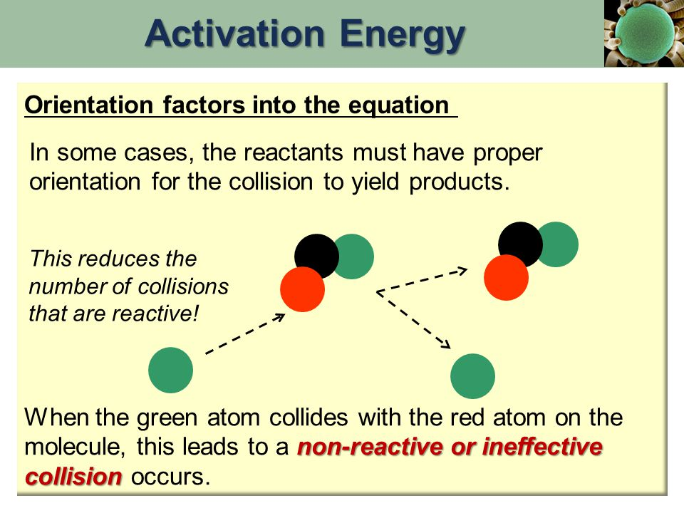 Activation Energy Orientation factors into the equation