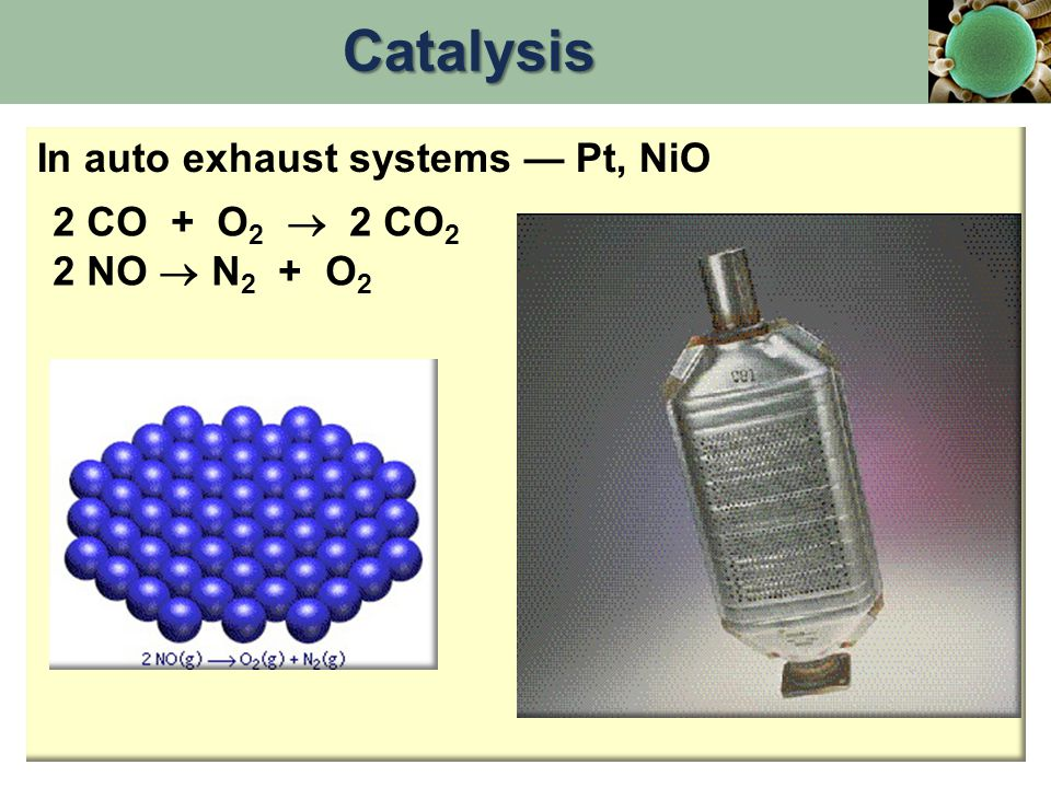 Catalysis In auto exhaust systems — Pt, NiO 2 CO + O2  2 CO2