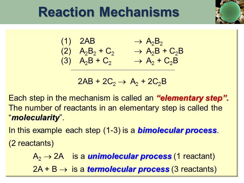 Reaction Mechanisms (1) 2AB  A2B2 (2) A2B2 + C2  A2B + C2B