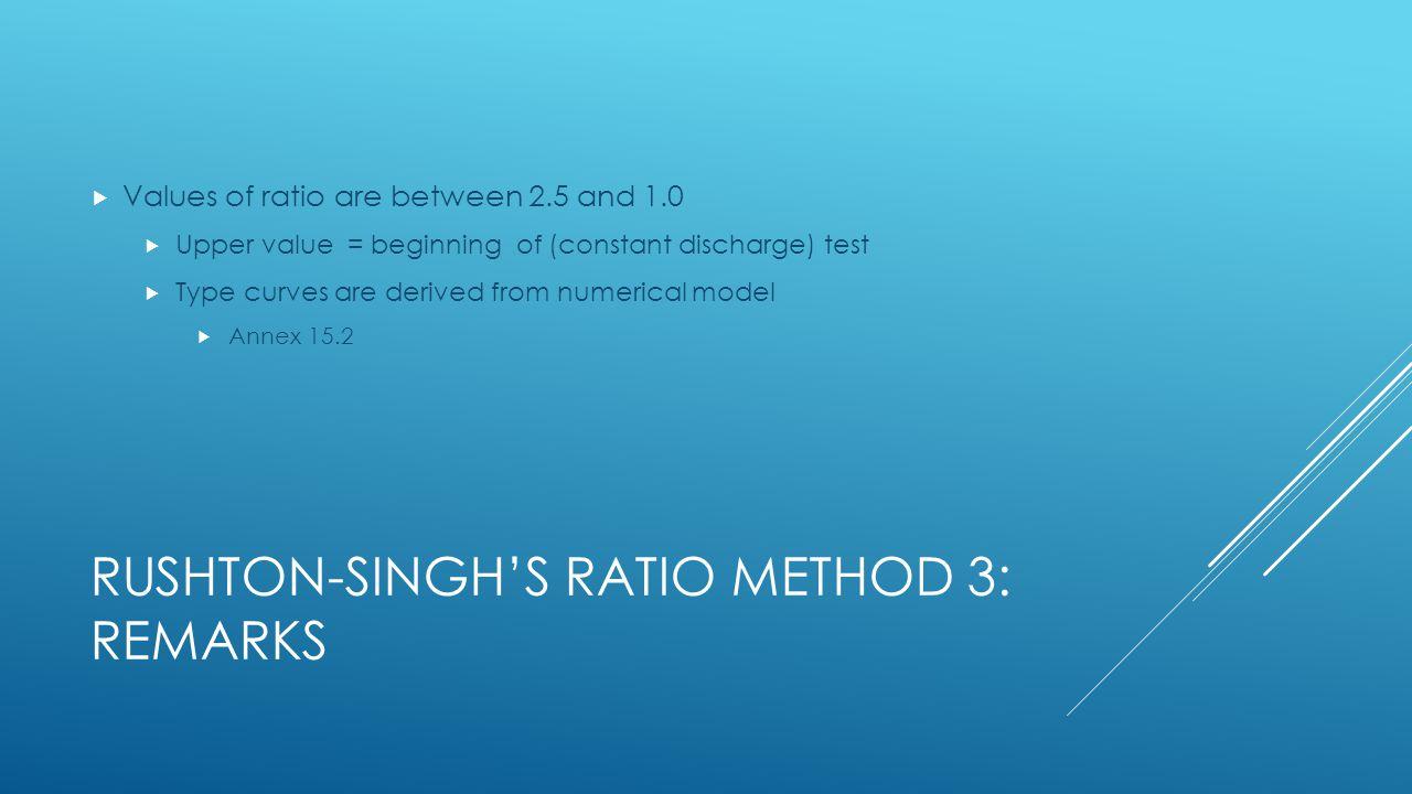 Rushton-Singh's ratio Method 3: Remarks