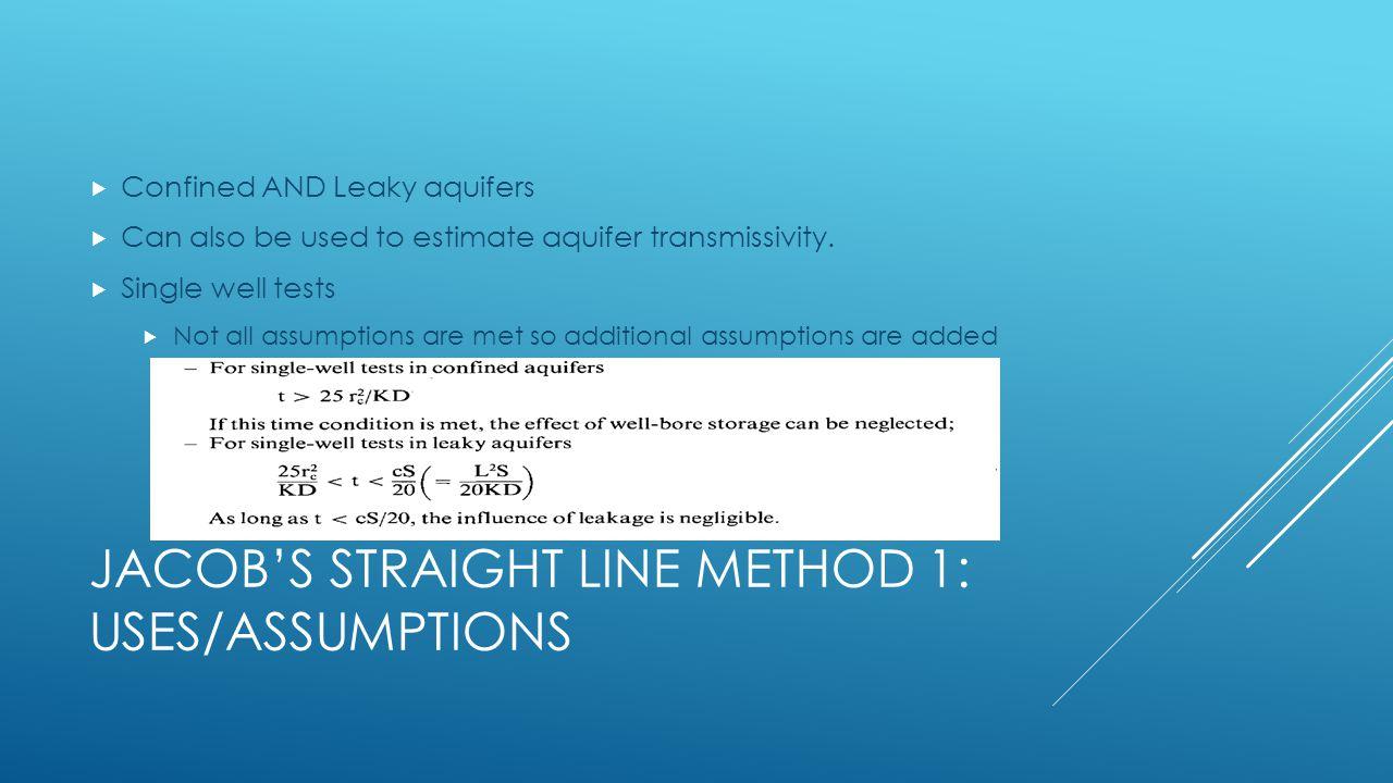 Jacob's Straight Line Method 1: Uses/Assumptions