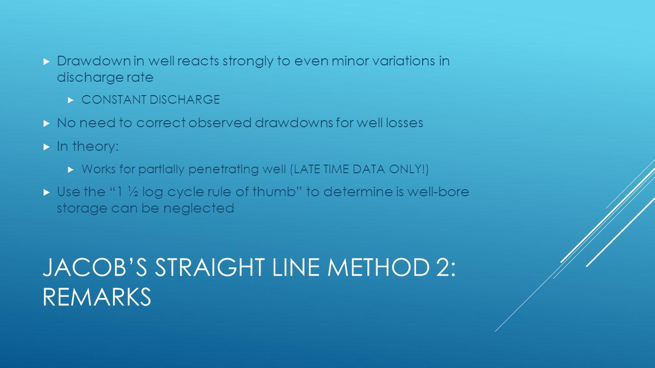 Jacob's Straight Line Method 2: Remarks