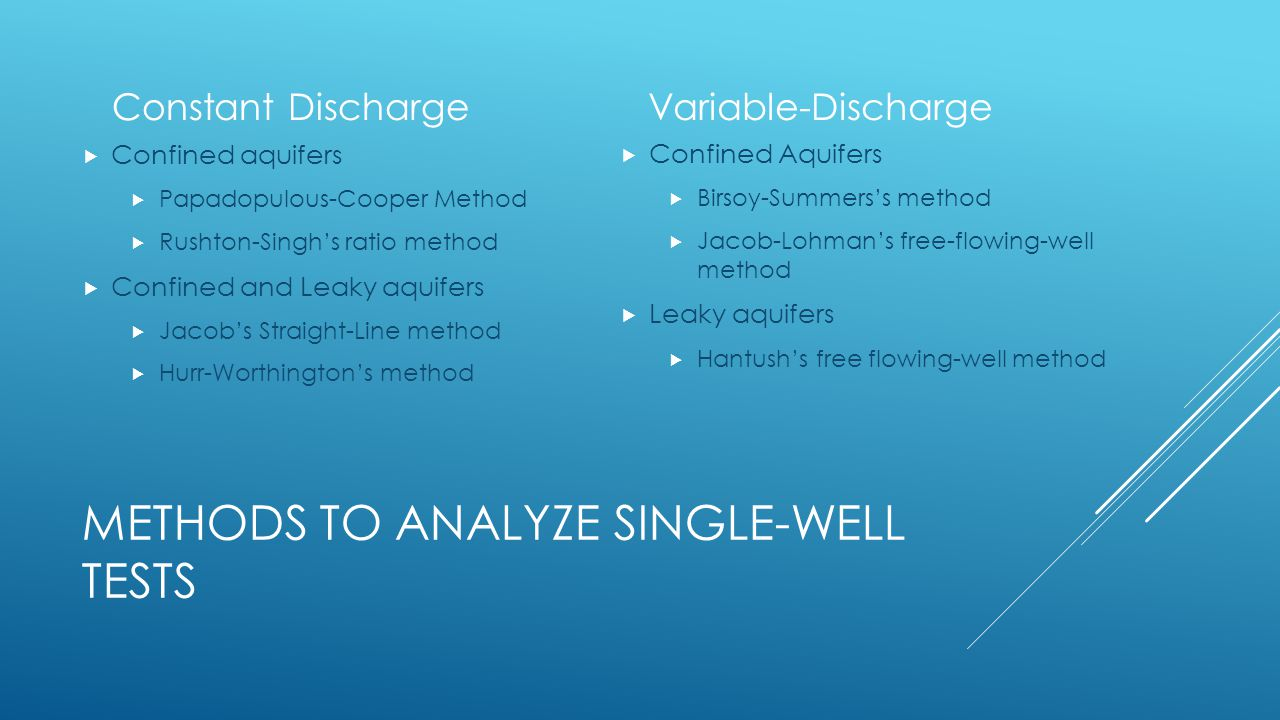 Methods to analyze Single-well tests