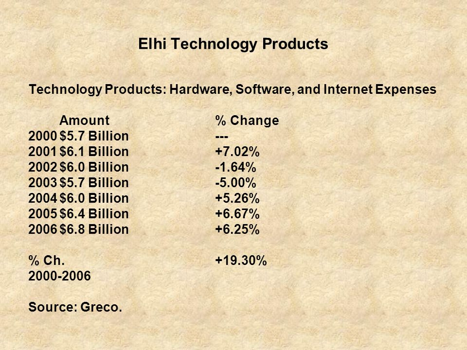 Elhi Technology Products