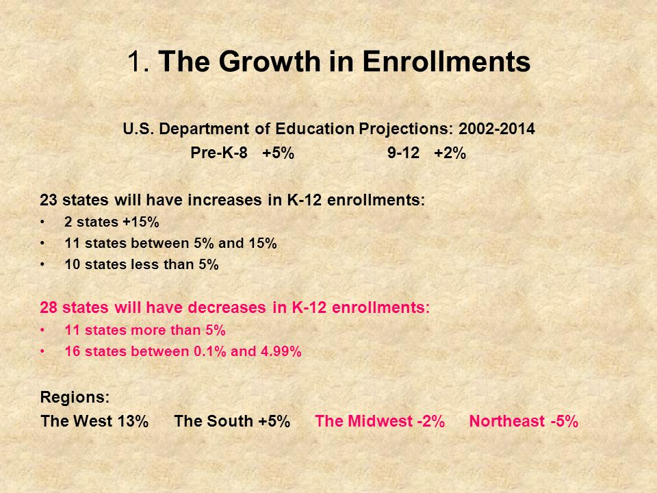 1. The Growth in Enrollments