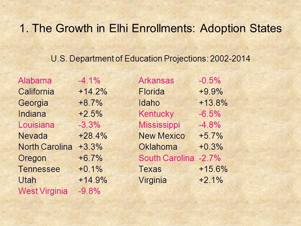1. The Growth in Elhi Enrollments: Adoption States