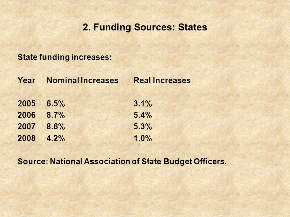 2. Funding Sources: States