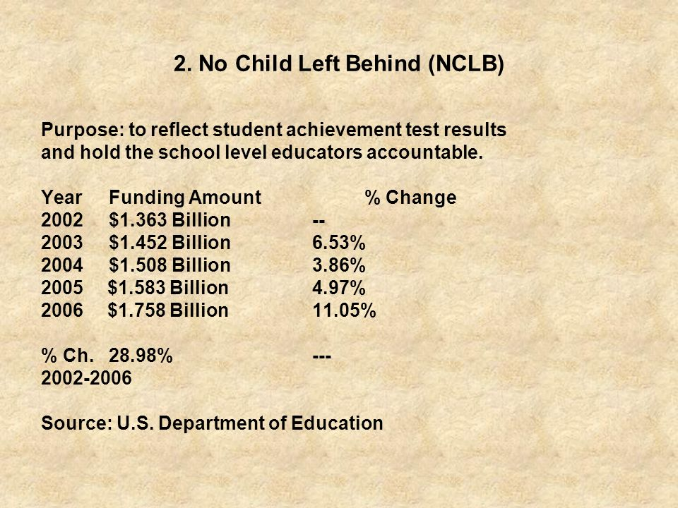 2. No Child Left Behind (NCLB)