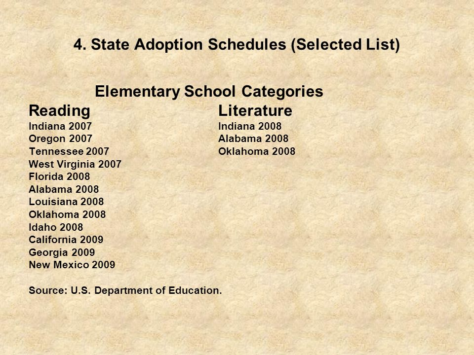 4. State Adoption Schedules (Selected List)