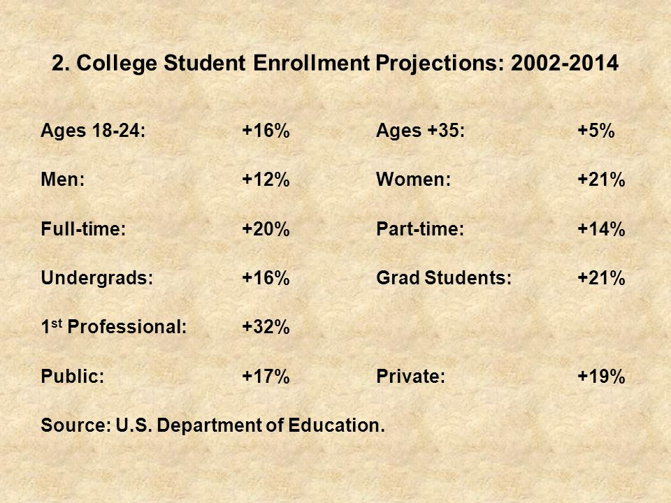 2. College Student Enrollment Projections: 2002-2014