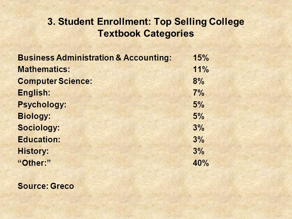 3. Student Enrollment: Top Selling College Textbook Categories