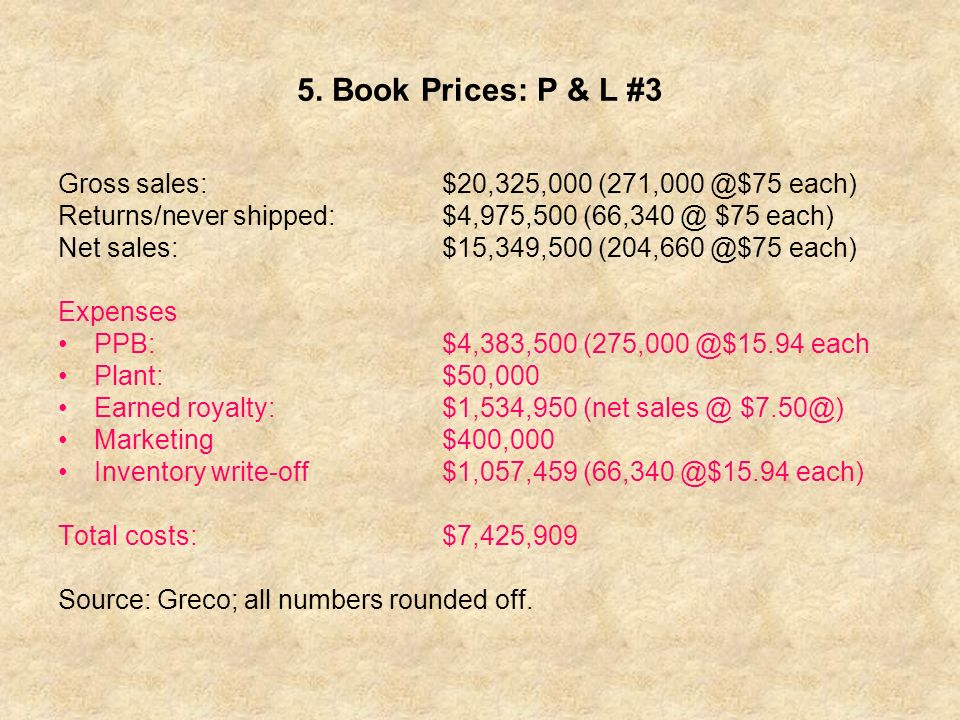 5. Book Prices: P & L #3 Gross sales: $20,325,000 (271,000 @$75 each)