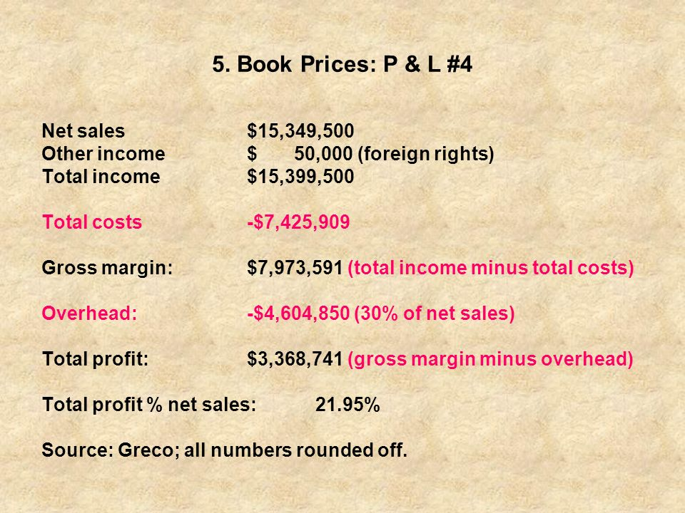 5. Book Prices: P & L #4 Net sales $15,349,500