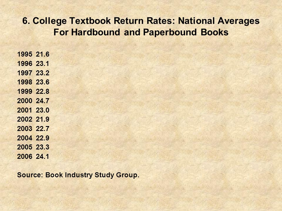 6. College Textbook Return Rates: National Averages For Hardbound and Paperbound Books