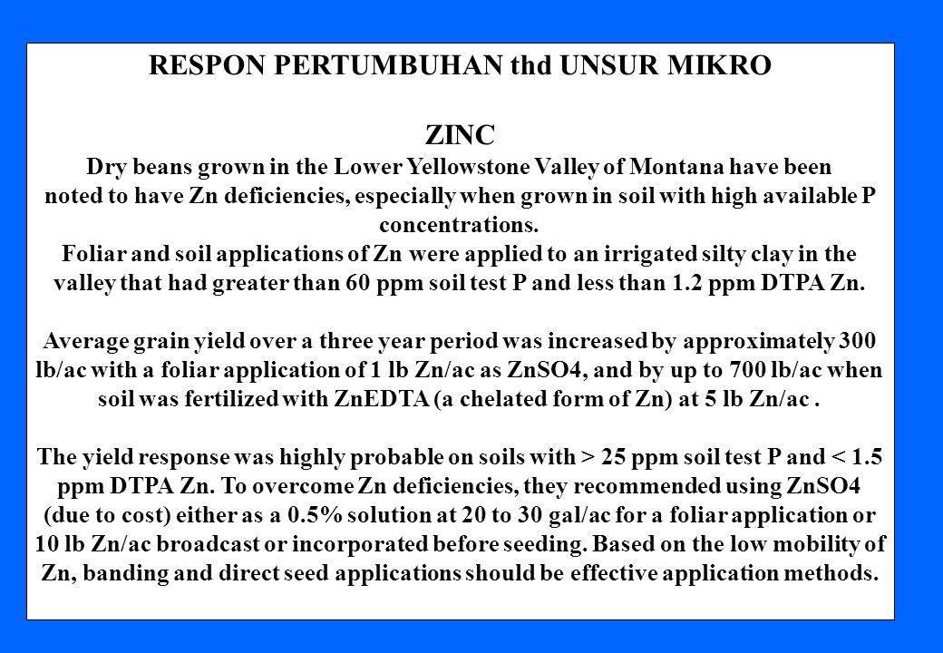 RESPON PERTUMBUHAN thd UNSUR MIKRO ZINC