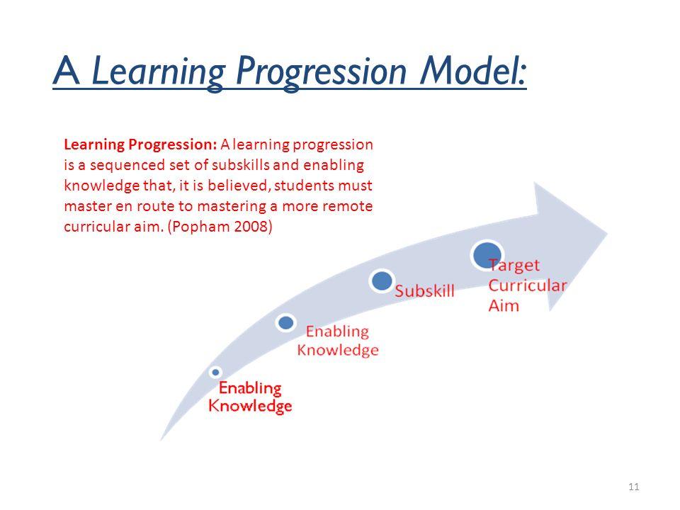 A Learning Progression Model: