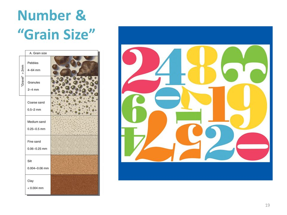 Number & Grain Size The biggest challenge is determining the right size target. Let's read about it: