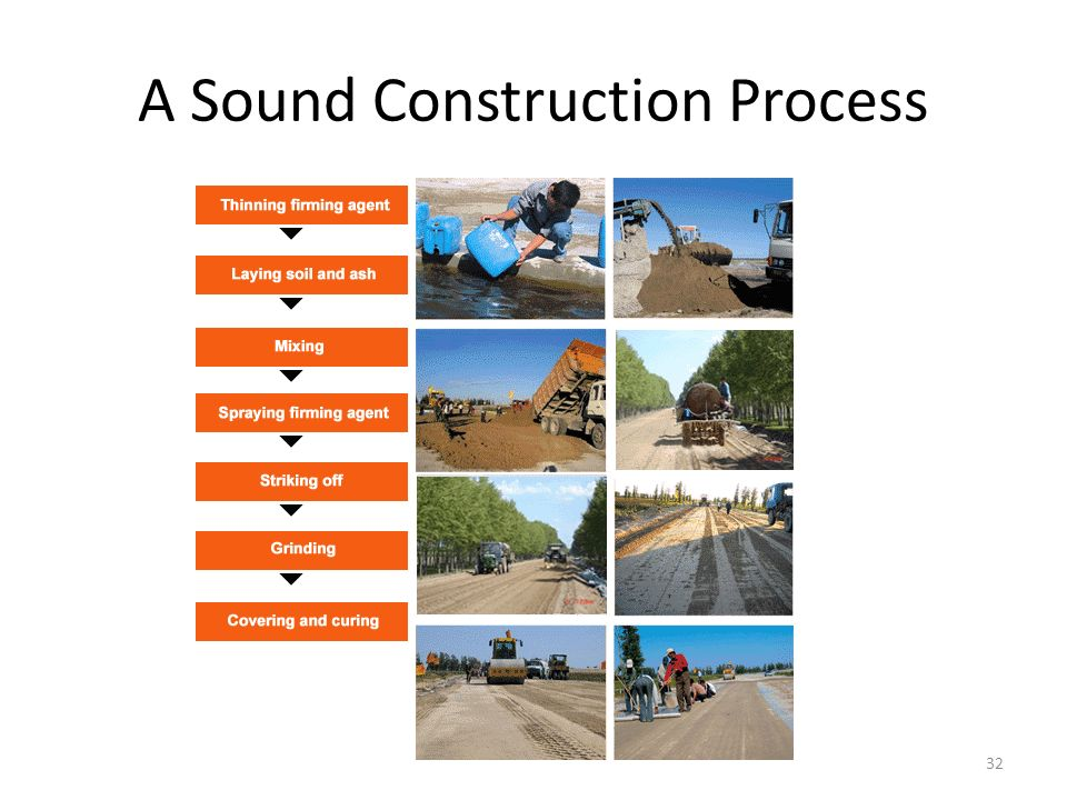 A Sound Construction Process