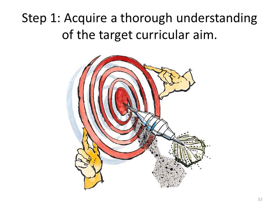 Step 1: Acquire a thorough understanding of the target curricular aim.
