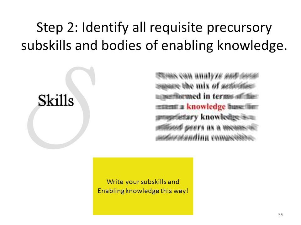 Write your subskills and Enabling knowledge this way!