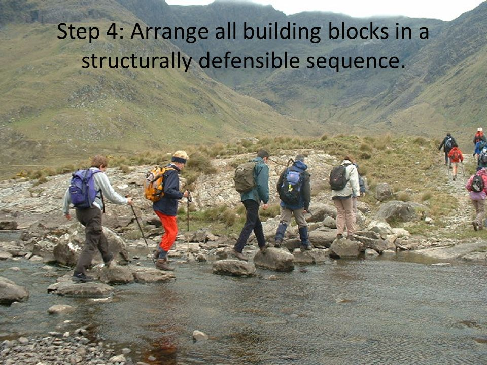 Step 4: Arrange all building blocks in a structurally defensible sequence.