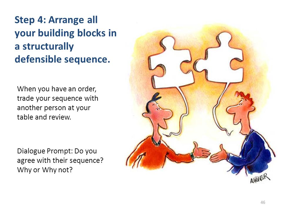Step 4: Arrange all your building blocks in a structurally defensible sequence.