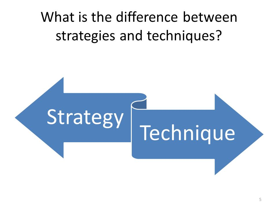 What is the difference between strategies and techniques