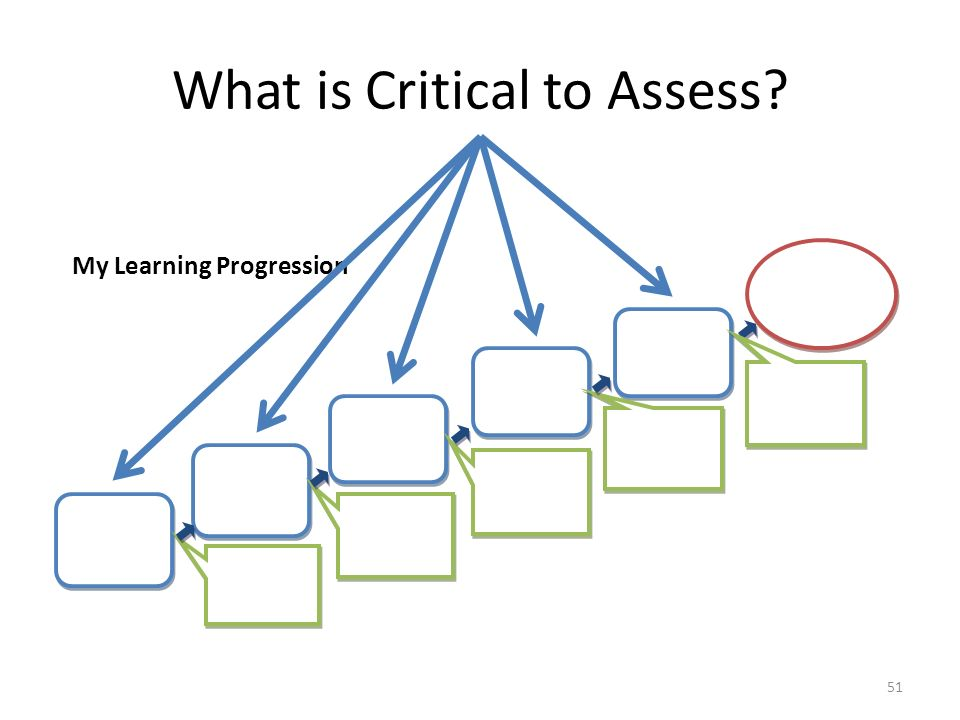 What is Critical to Assess
