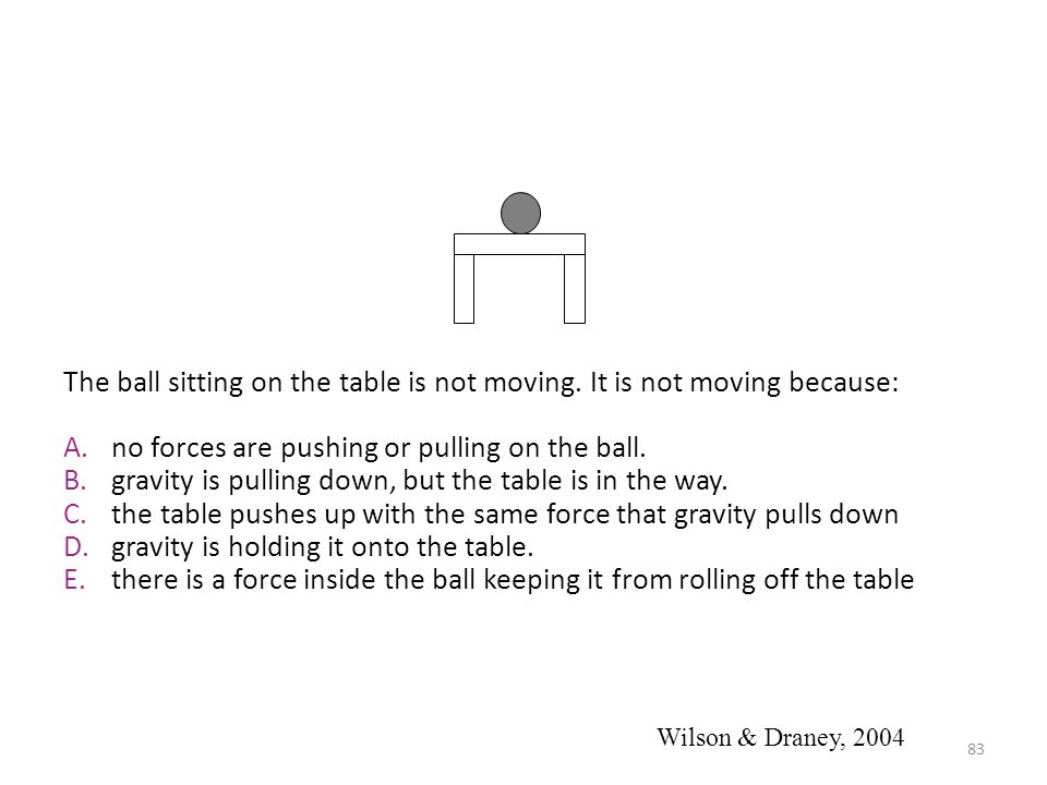 The ball sitting on the table is not moving. It is not moving because:
