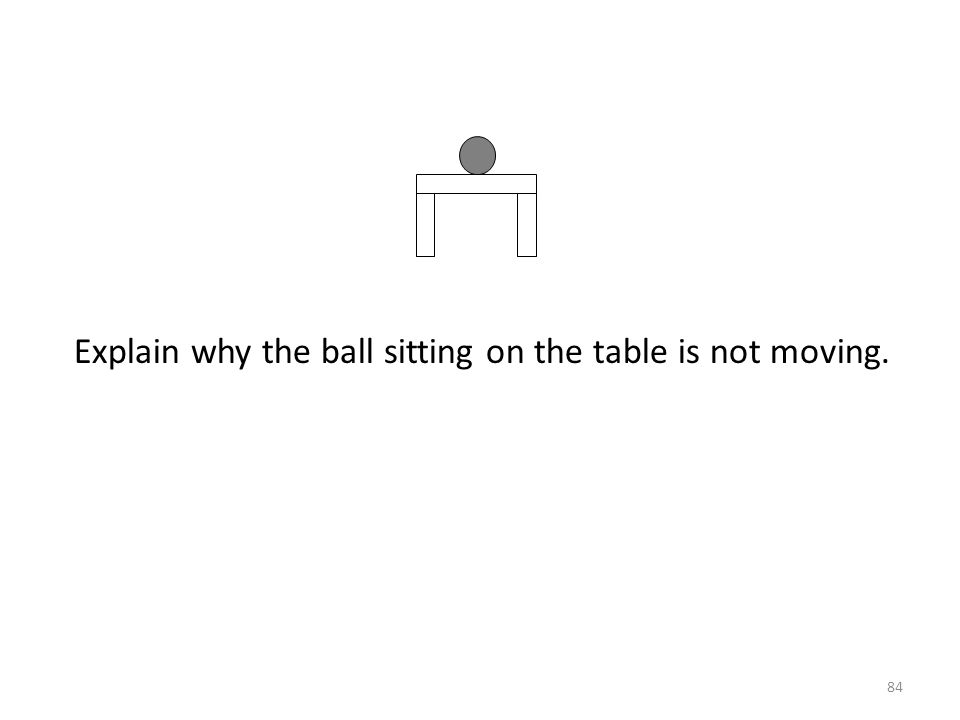Explain why the ball sitting on the table is not moving.