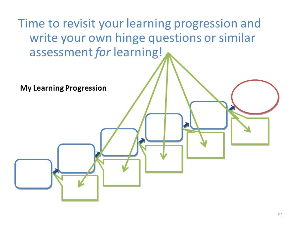 Time to revisit your learning progression and write your own hinge questions or similar assessment for learning!