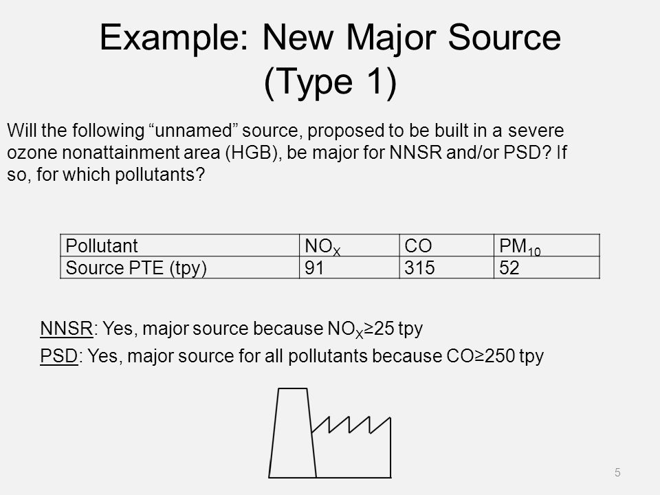 Example: New Major Source (Type 1)
