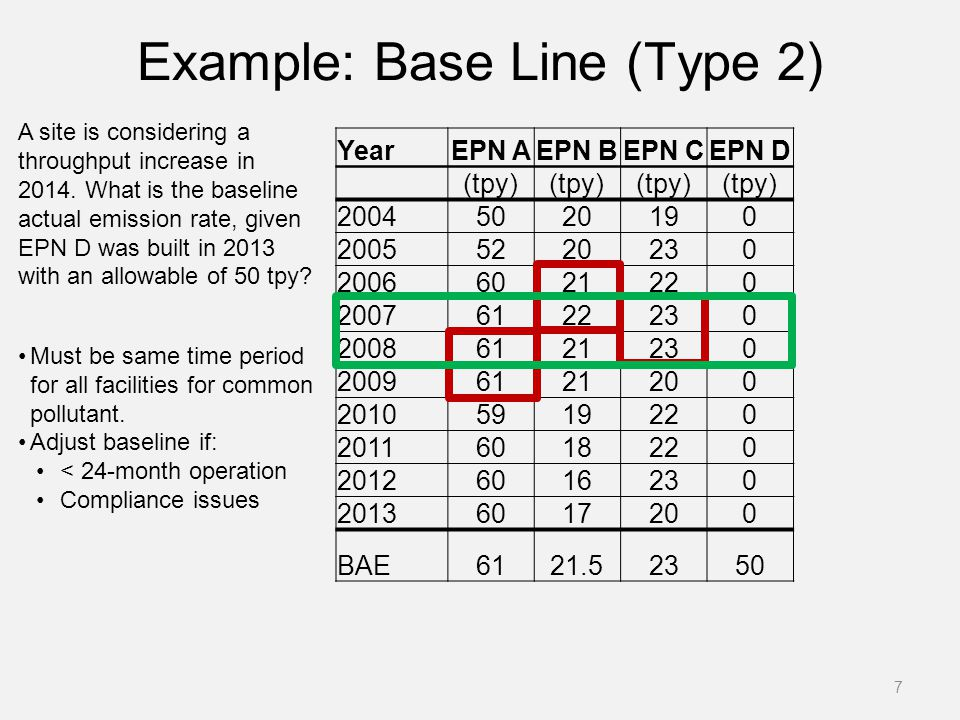 Example: Base Line (Type 2)