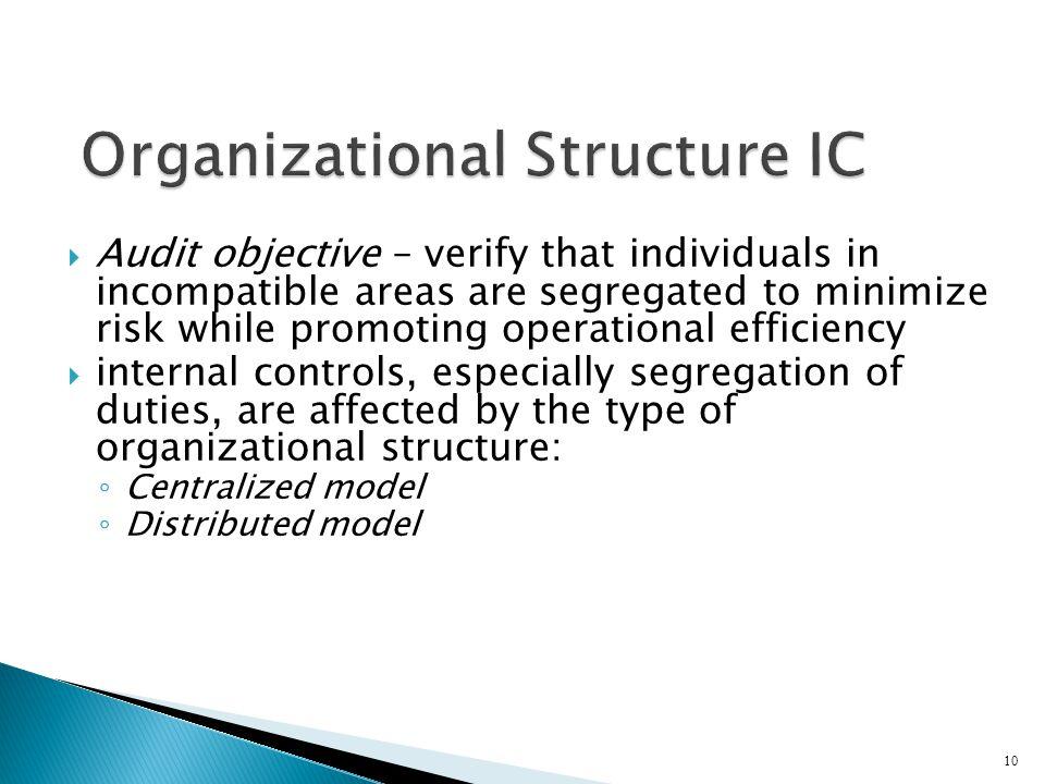 Organizational Structure IC