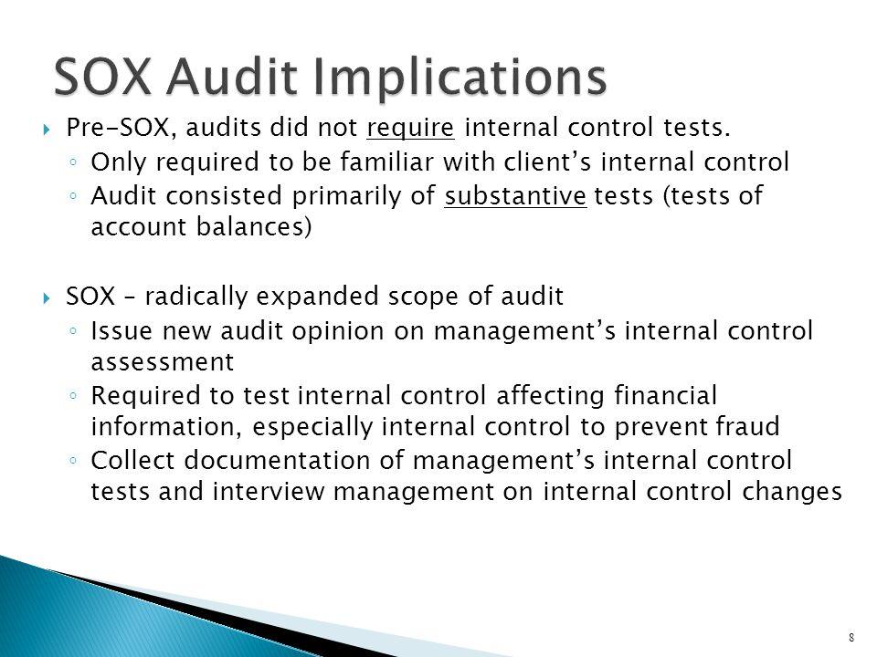 SOX Audit Implications