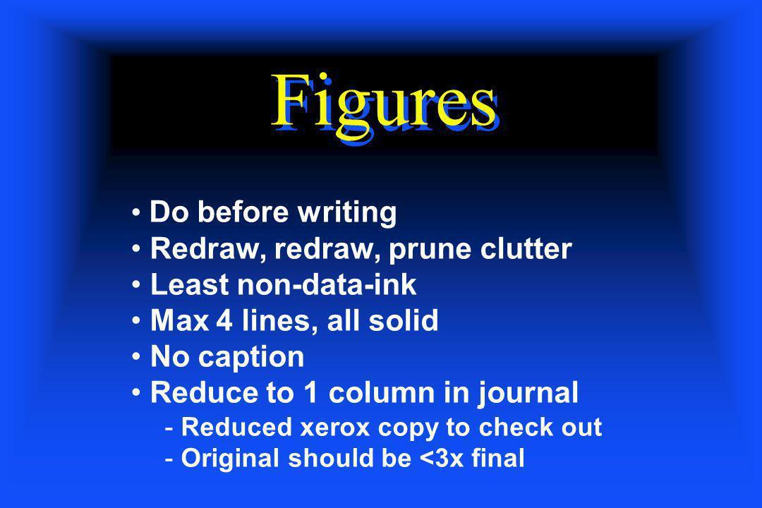 Figures Do before writing Redraw, redraw, prune clutter