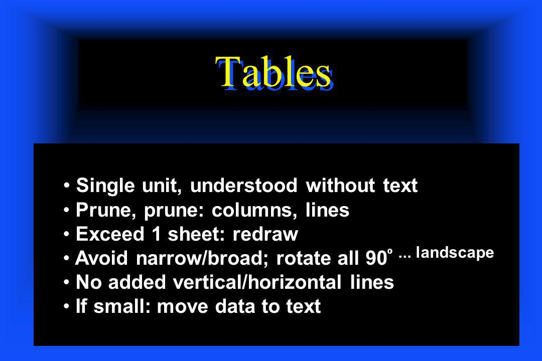 Tables Single unit, understood without text