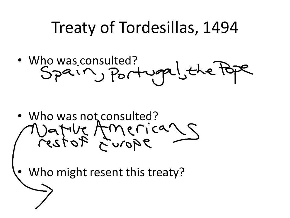 Treaty of Tordesillas, 1494 Who was consulted Who was not consulted