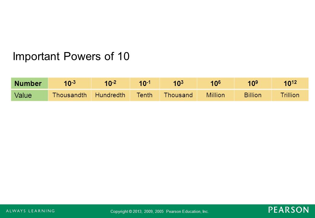 Important Powers of 10 Number 10-3 10-2 10-1 103 106 109 1012 Value