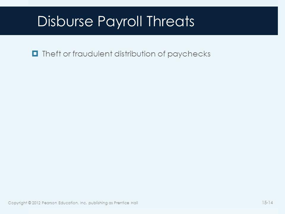 Disburse Payroll Threats