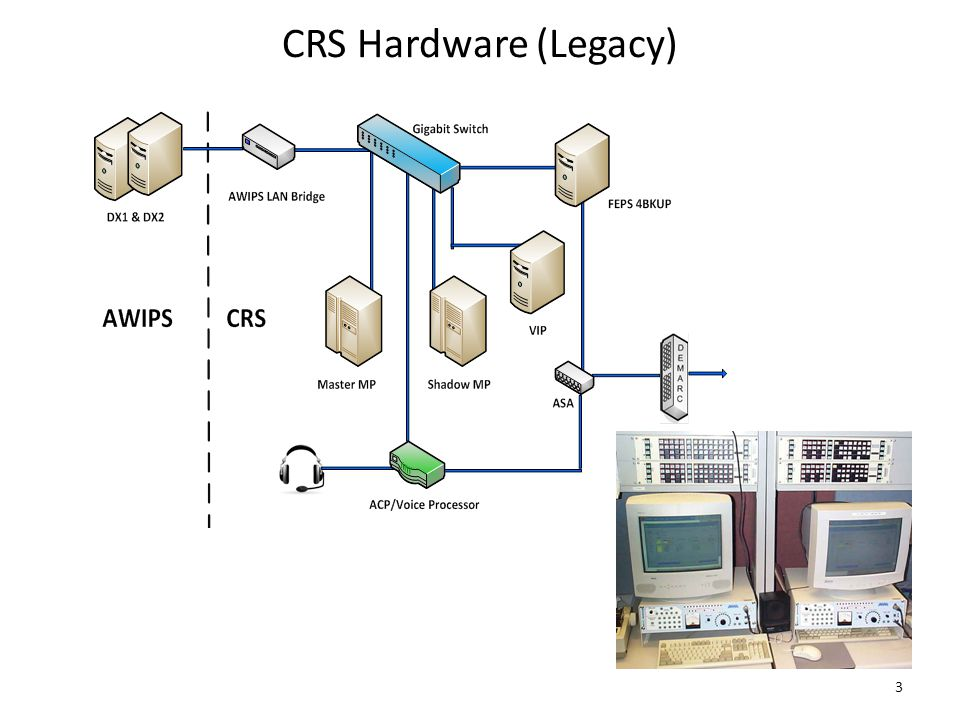 CRS Hardware (Legacy)