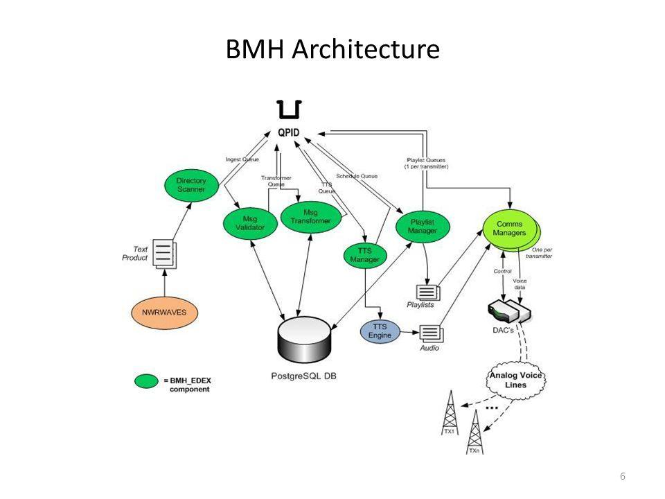 BMH Architecture
