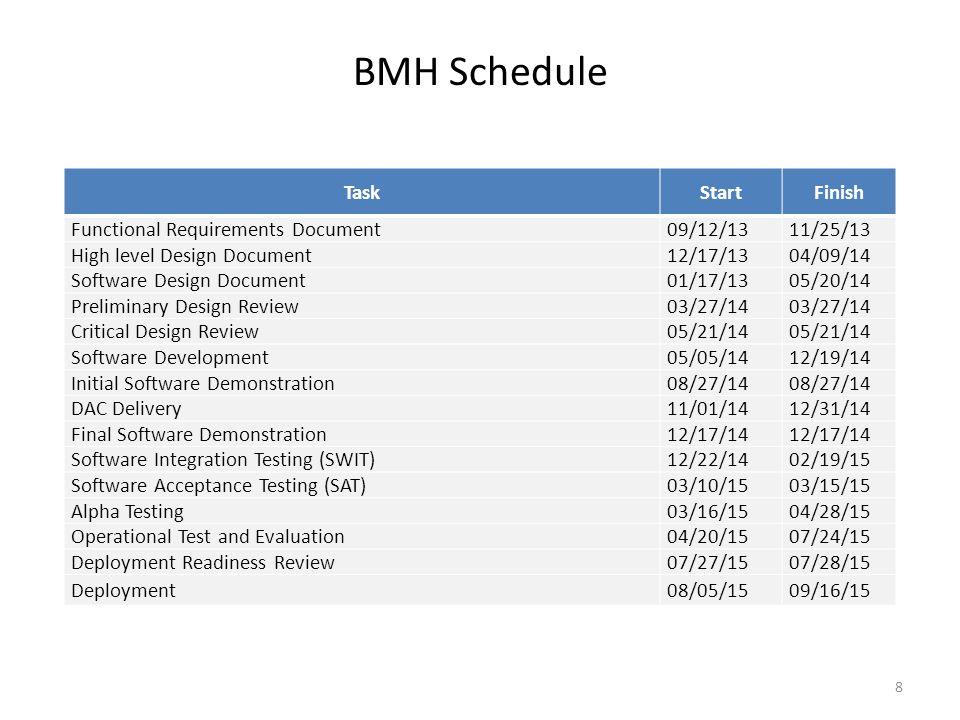 BMH Schedule Task Start Finish Functional Requirements Document