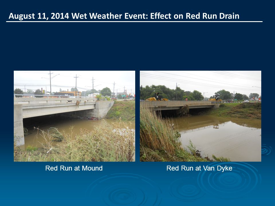 August 11, 2014 Wet Weather Event: Effect on Red Run Drain