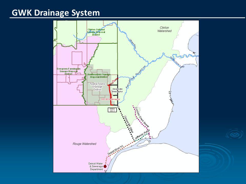 GWK Drainage System OK