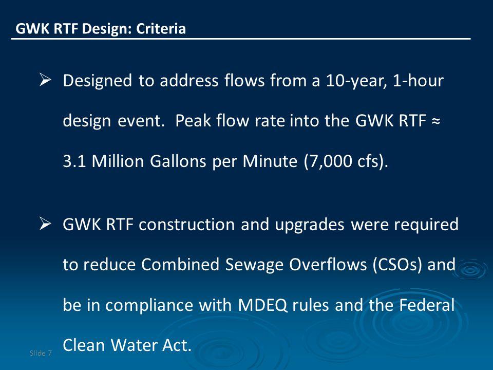GWK RTF Design: Criteria