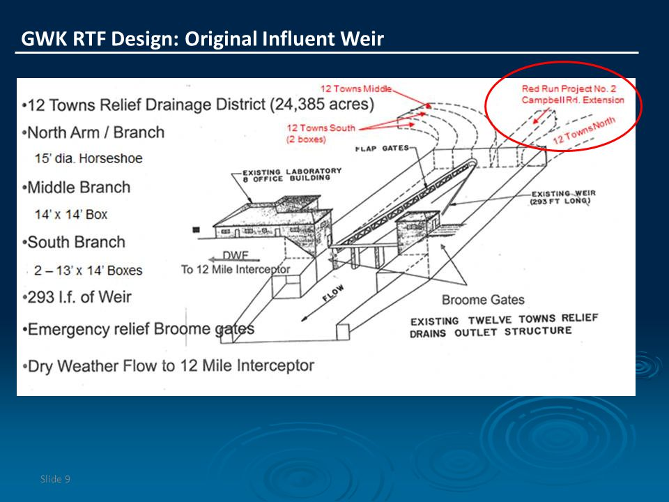 GWK RTF Design: Original Influent Weir